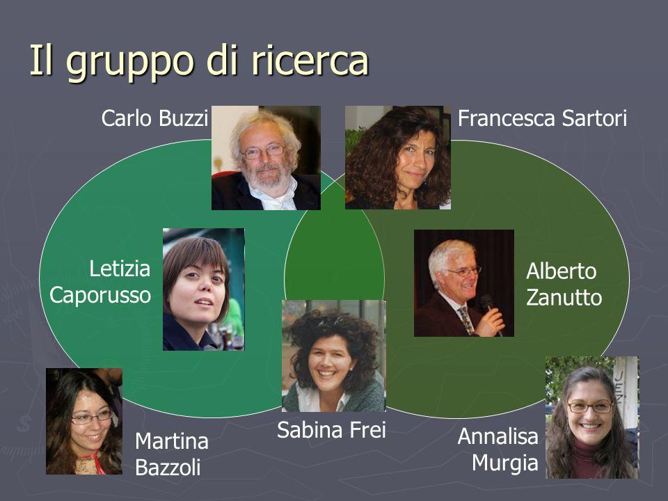 Il gruppo di ricerca Sabina Frei Alberto Zanutto Annalisa Murgia Carlo BuzziFrancesca Sartori Letizia Caporusso Martina Bazzoli