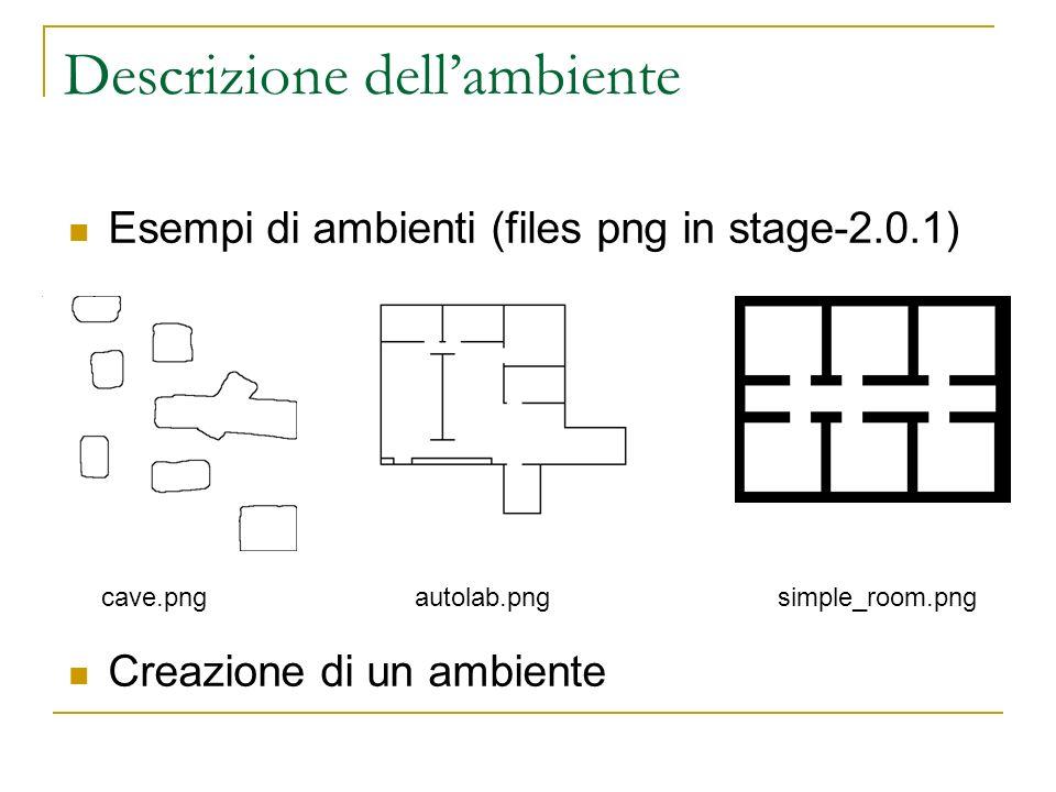 Descrizione dellambiente Esempi di ambienti (files png in stage-2.0.1) Creazione di un ambiente cave.pngautolab.pngsimple_room.png