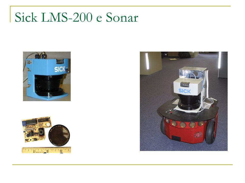 Sick LMS-200 e Sonar