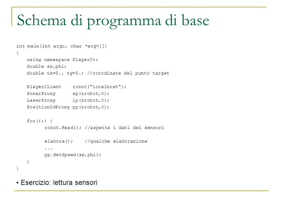Schema di programma di base int main(int argc, char *argv[]) { using namespace PlayerCc; double ss,phi; double tx=5., ty=5.; //coordinate del punto ta
