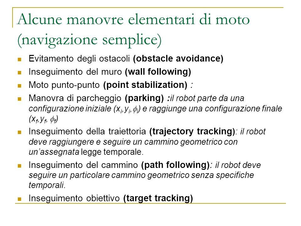Alcune manovre elementari di moto (navigazione semplice) Evitamento degli ostacoli (obstacle avoidance) Inseguimento del muro (wall following) Moto pu
