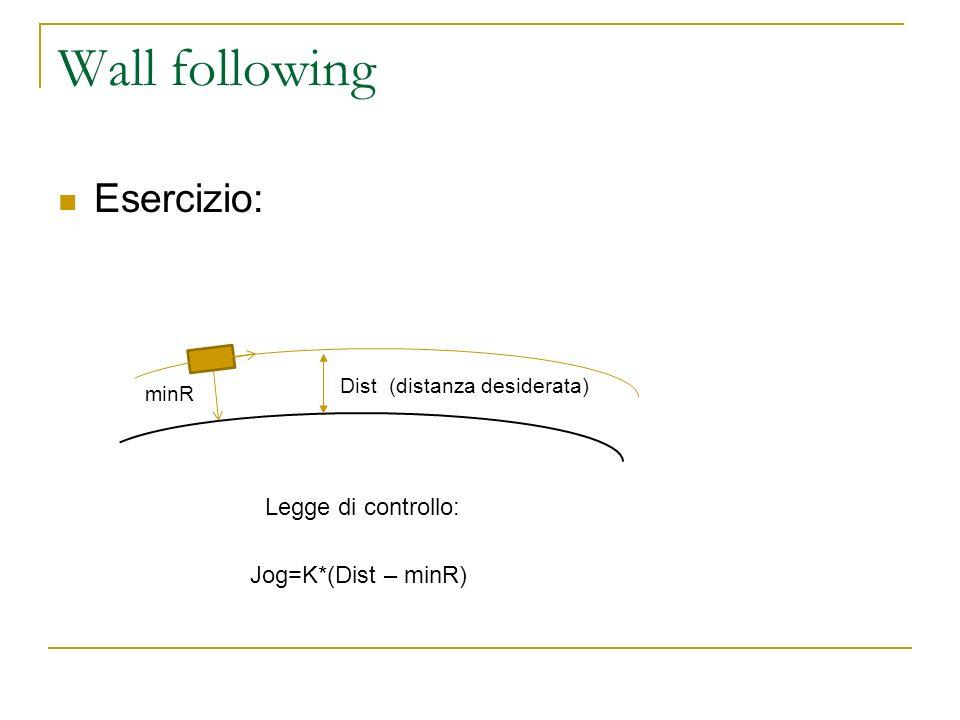 Wall following Esercizio: Dist (distanza desiderata) Jog=K*(Dist – minR) Legge di controllo: minR