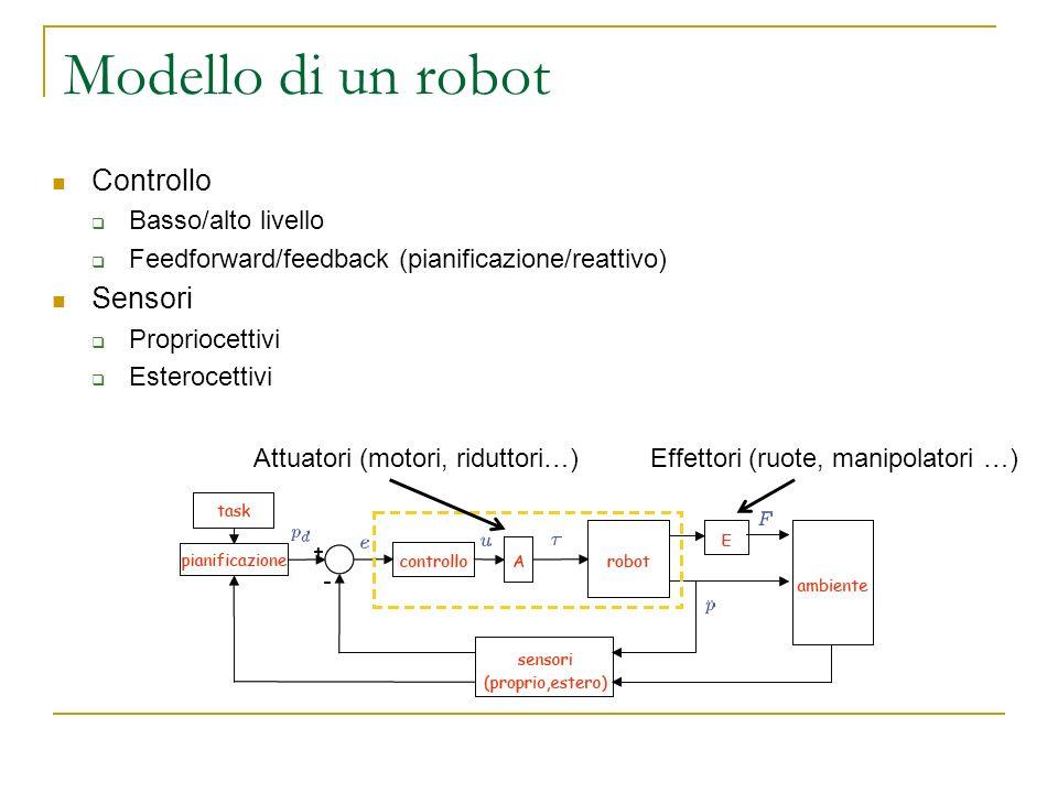 Modello di un robot Controllo Basso/alto livello Feedforward/feedback (pianificazione/reattivo) Sensori Propriocettivi Esterocettivi Attuatori (motori