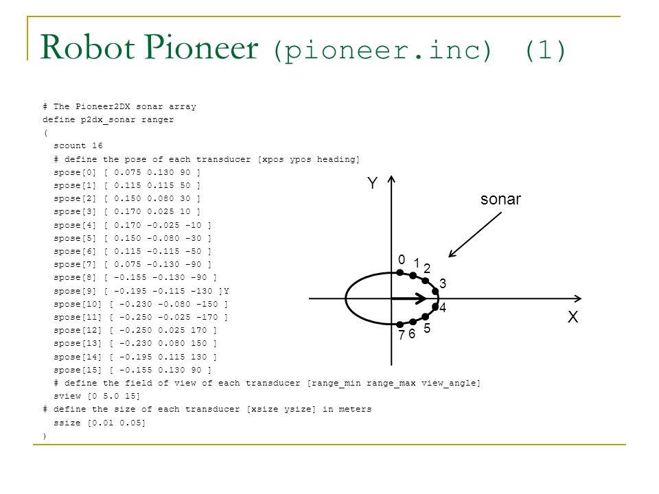 Robot Pioneer (pioneer.inc) (1) # The Pioneer2DX sonar array define p2dx_sonar ranger ( scount 16 # define the pose of each transducer [xpos ypos head