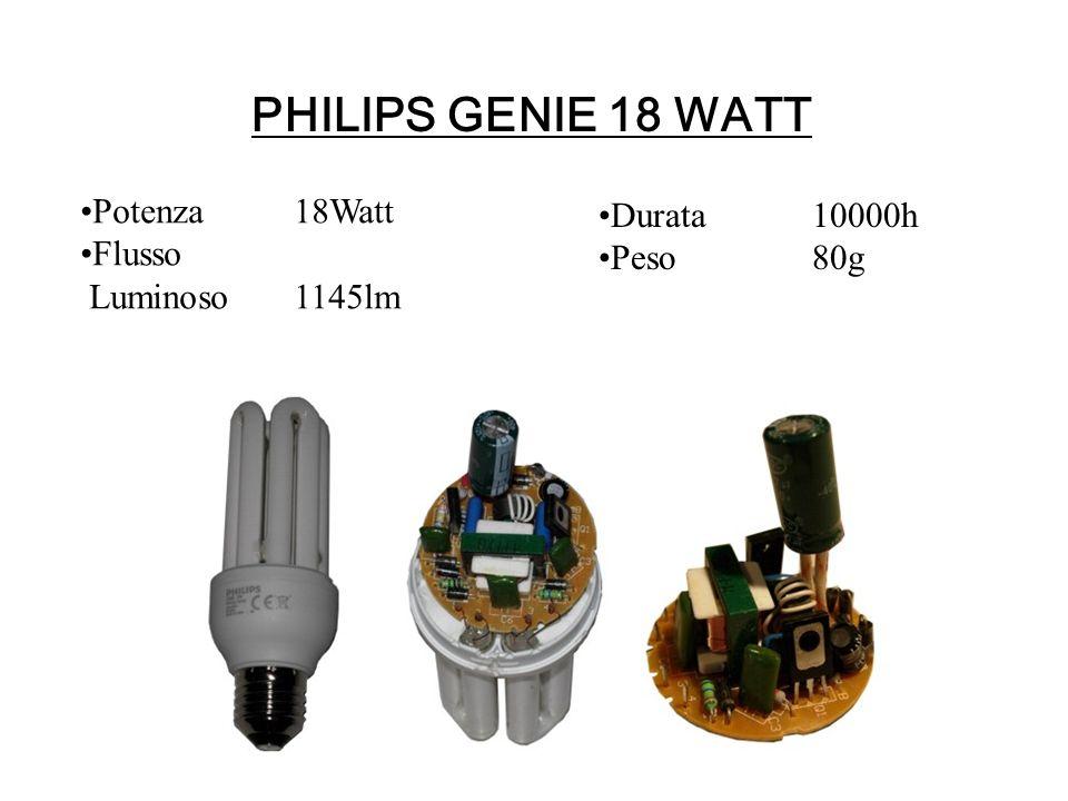PHILIPS GENIE 18 WATT Potenza18Watt Flusso Luminoso1145lm Durata10000h Peso 80g