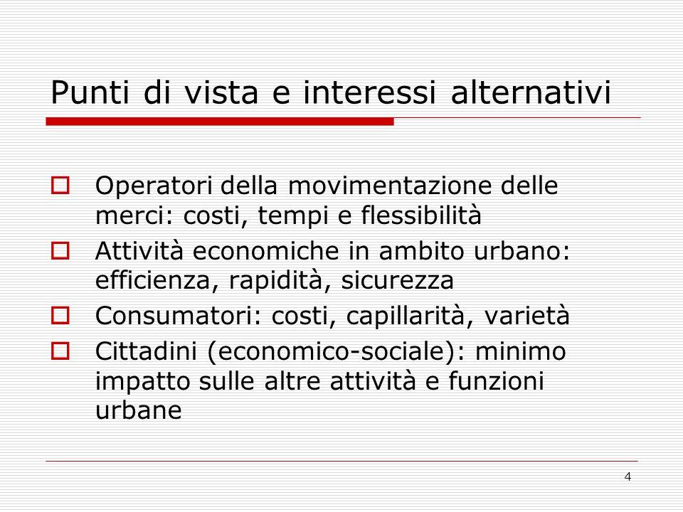 4 Punti di vista e interessi alternativi Operatori della movimentazione delle merci: costi, tempi e flessibilità Attività economiche in ambito urbano: