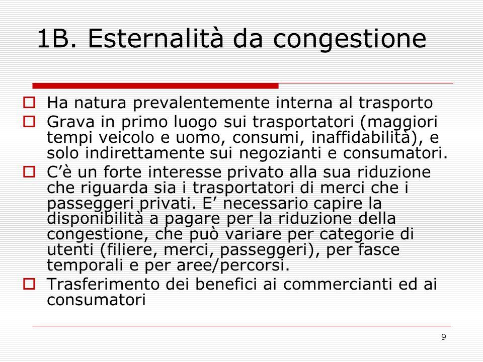 9 1B. Esternalità da congestione Ha natura prevalentemente interna al trasporto Grava in primo luogo sui trasportatori (maggiori tempi veicolo e uomo,