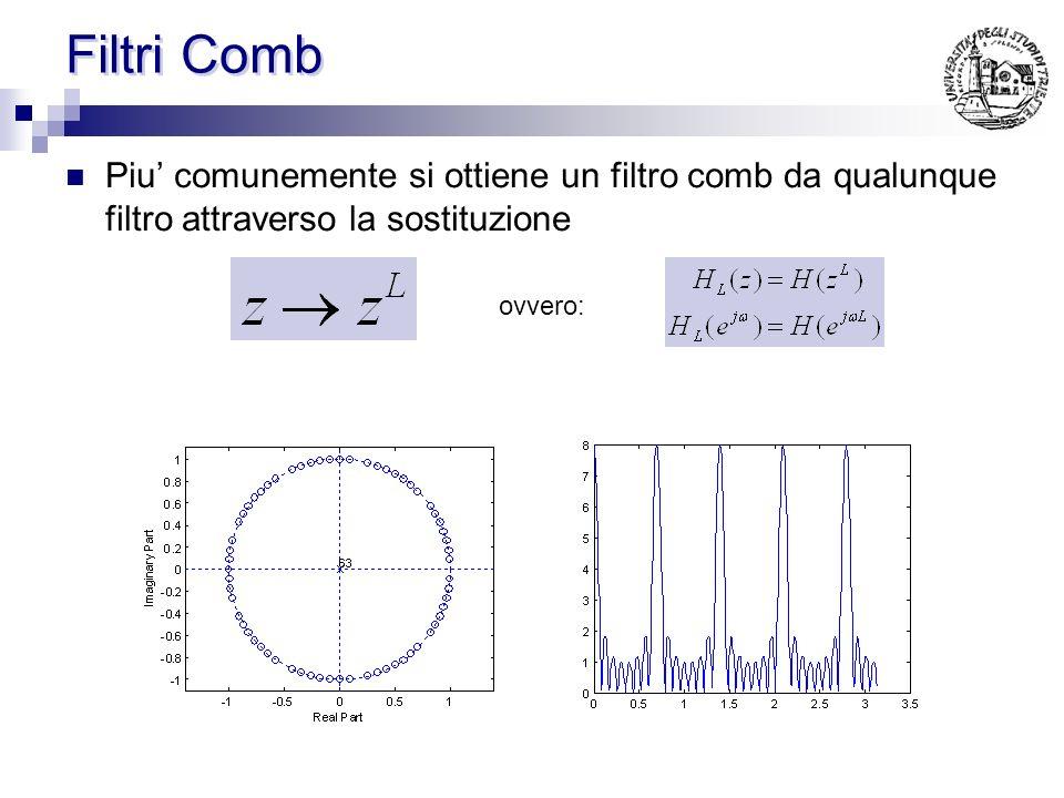 Filtri Comb Piu comunemente si ottiene un filtro comb da qualunque filtro attraverso la sostituzione ovvero: