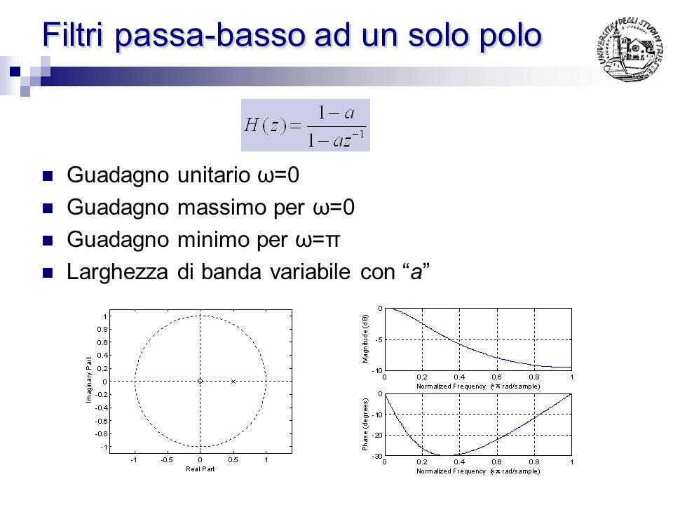 Filtri passa-basso ad un solo polo Guadagno unitario ω=0 Guadagno massimo per ω=0 Guadagno minimo per ω=π Larghezza di banda variabile con a