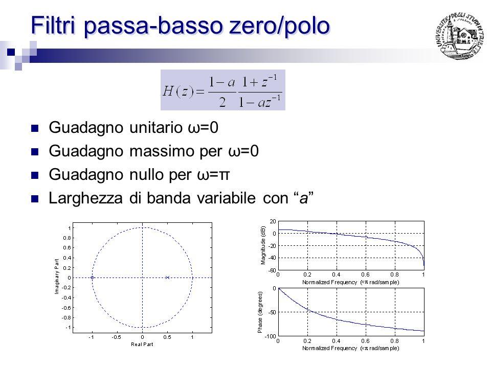 Filtri passa-basso zero/polo Guadagno unitario ω=0 Guadagno massimo per ω=0 Guadagno nullo per ω=π Larghezza di banda variabile con a