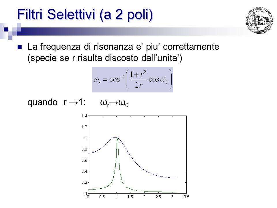 Filtri Selettivi (a 2 poli) La frequenza di risonanza e piu correttamente (specie se r risulta discosto dallunita) quando r 1: ω r ω 0