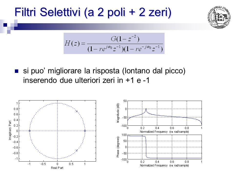 Filtri Selettivi (a 2 poli + 2 zeri) si puo migliorare la risposta (lontano dal picco) inserendo due ulteriori zeri in +1 e -1