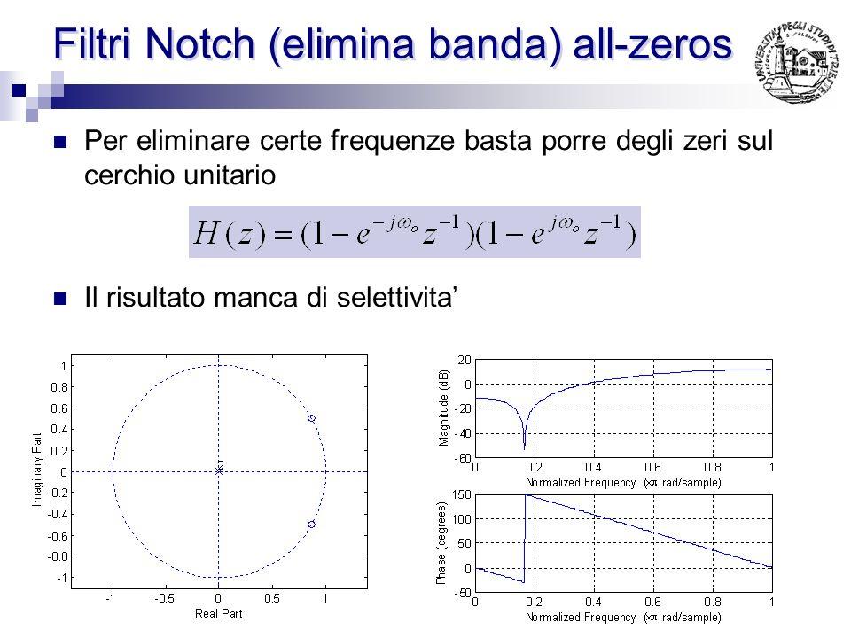 Filtri Notch (elimina banda) all-zeros Per eliminare certe frequenze basta porre degli zeri sul cerchio unitario Il risultato manca di selettivita