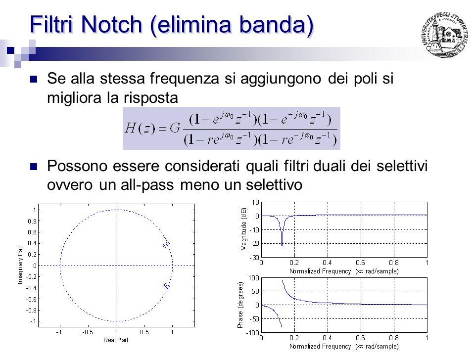 Filtri Notch (elimina banda) Se alla stessa frequenza si aggiungono dei poli si migliora la risposta Possono essere considerati quali filtri duali dei