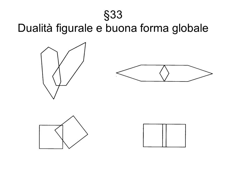 §33 Dualità figurale e buona forma globale