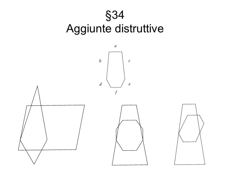 §34 Aggiunte distruttive
