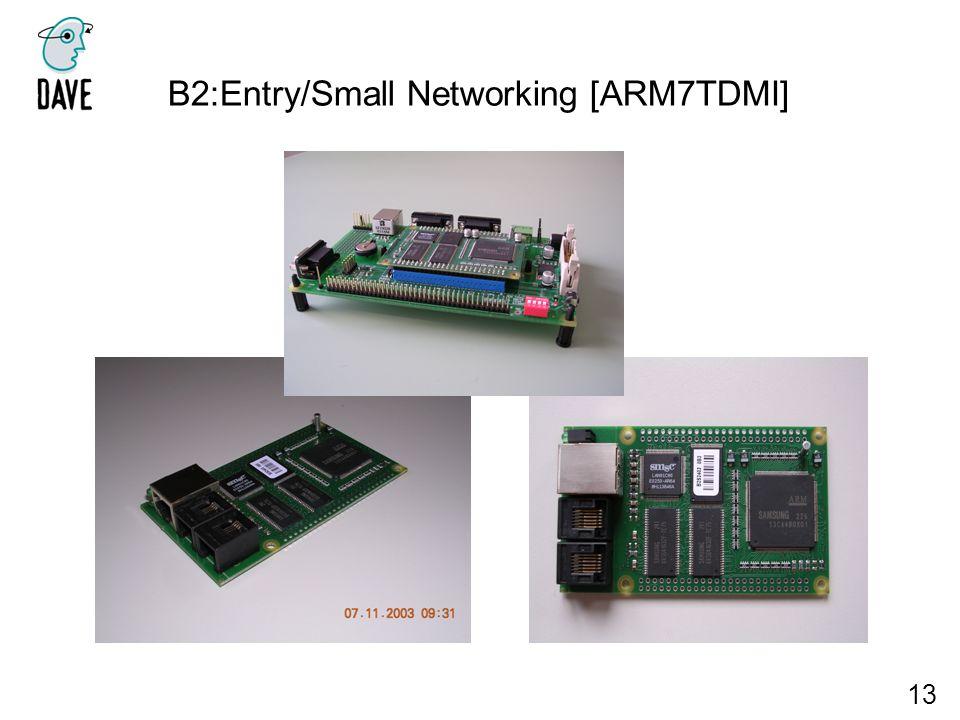 B2:Entry/Small Networking [ARM7TDMI] 13