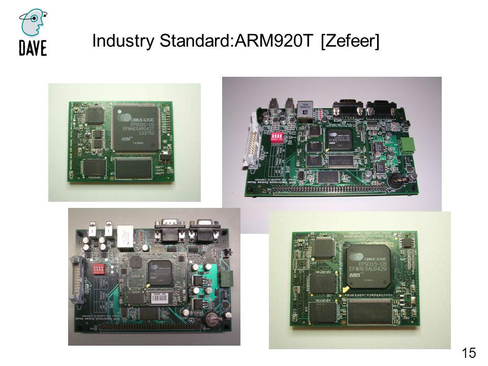 Industry Standard:ARM920T [Zefeer] 15