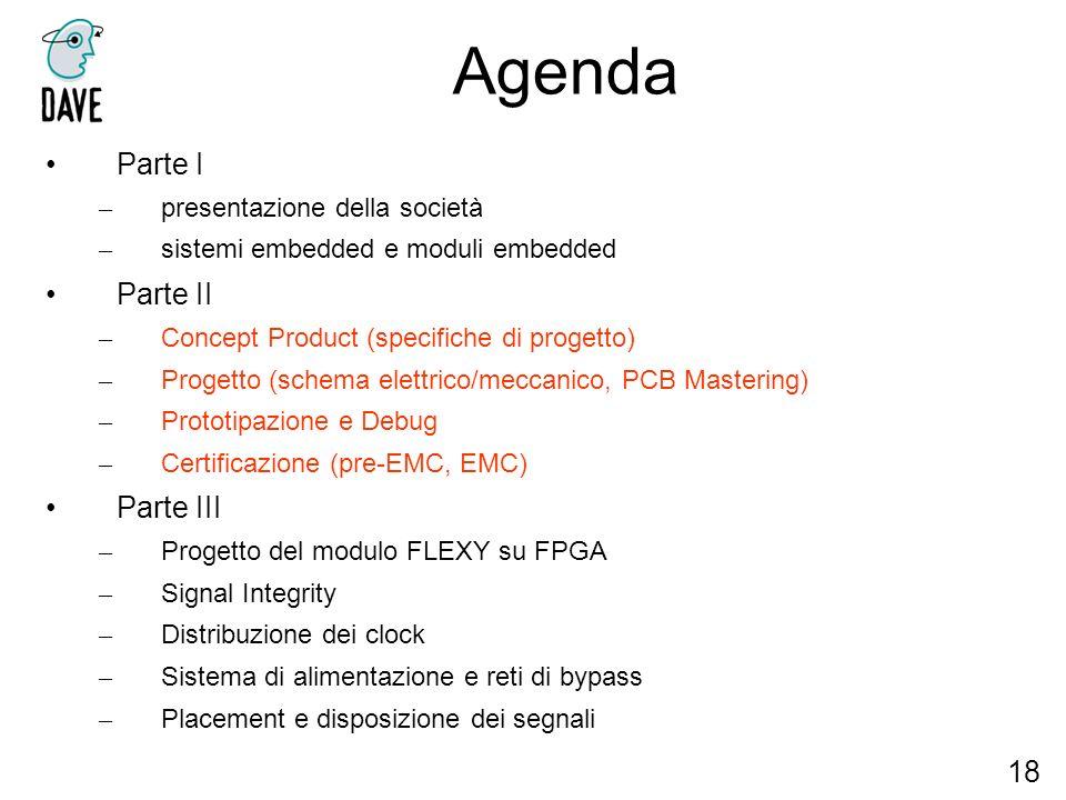 Parte I – presentazione della società – sistemi embedded e moduli embedded Parte II – Concept Product (specifiche di progetto) – Progetto (schema elet