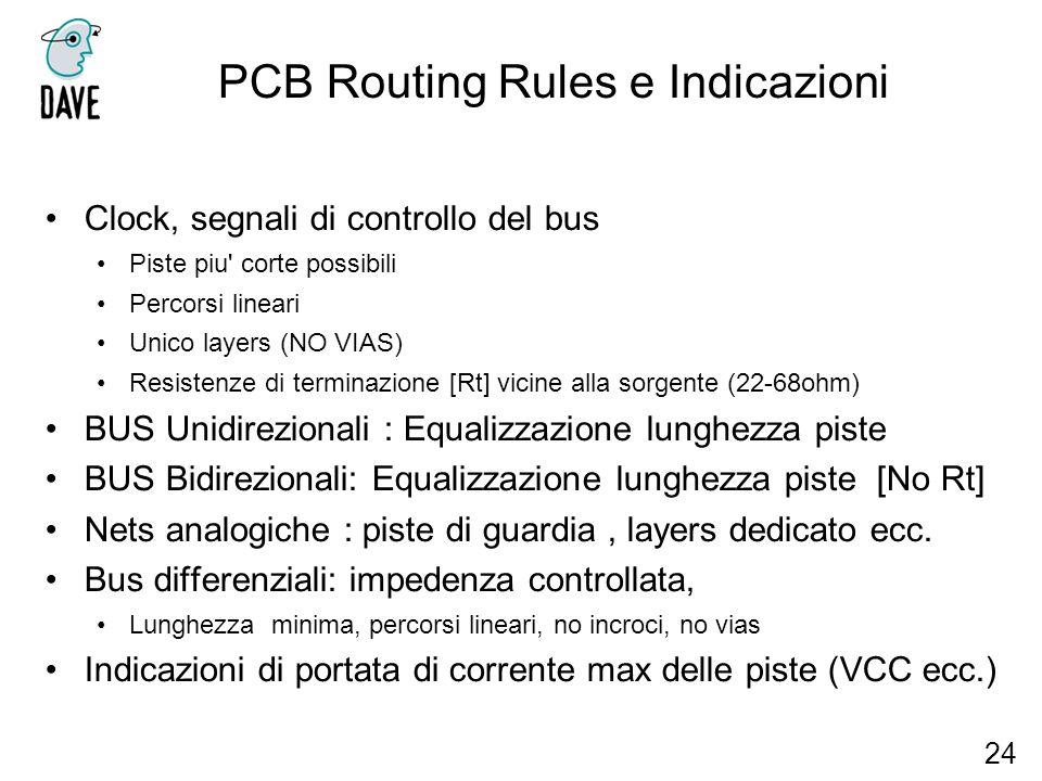 PCB Routing Rules e Indicazioni 24 Clock, segnali di controllo del bus Piste piu' corte possibili Percorsi lineari Unico layers (NO VIAS) Resistenze d