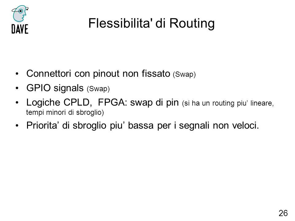 Flessibilita' di Routing 26 Connettori con pinout non fissato (Swap) GPIO signals (Swap) Logiche CPLD, FPGA: swap di pin (si ha un routing piu lineare