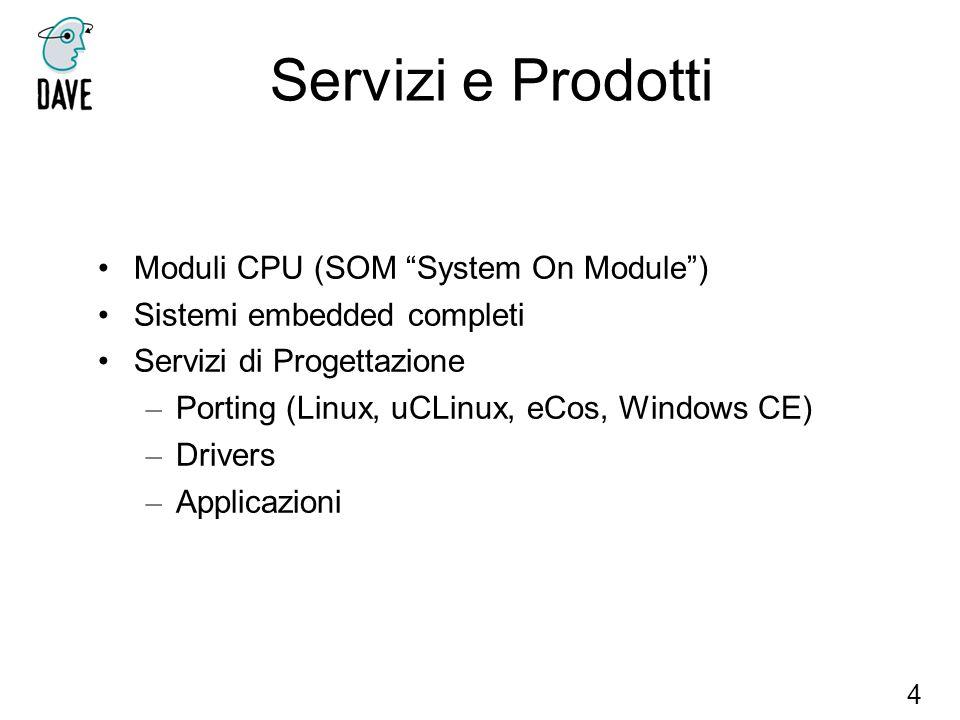 Servizi e Prodotti Moduli CPU (SOM System On Module) Sistemi embedded completi Servizi di Progettazione – Porting (Linux, uCLinux, eCos, Windows CE) –