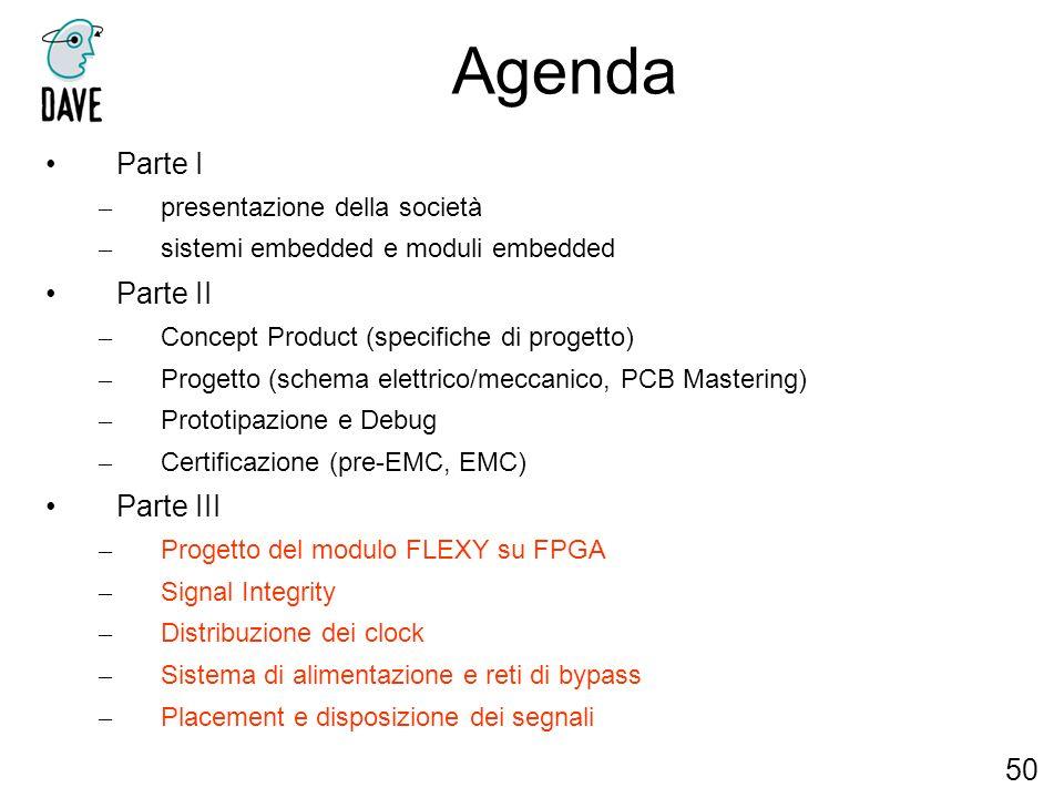 Agenda Parte I – presentazione della società – sistemi embedded e moduli embedded Parte II – Concept Product (specifiche di progetto) – Progetto (sche
