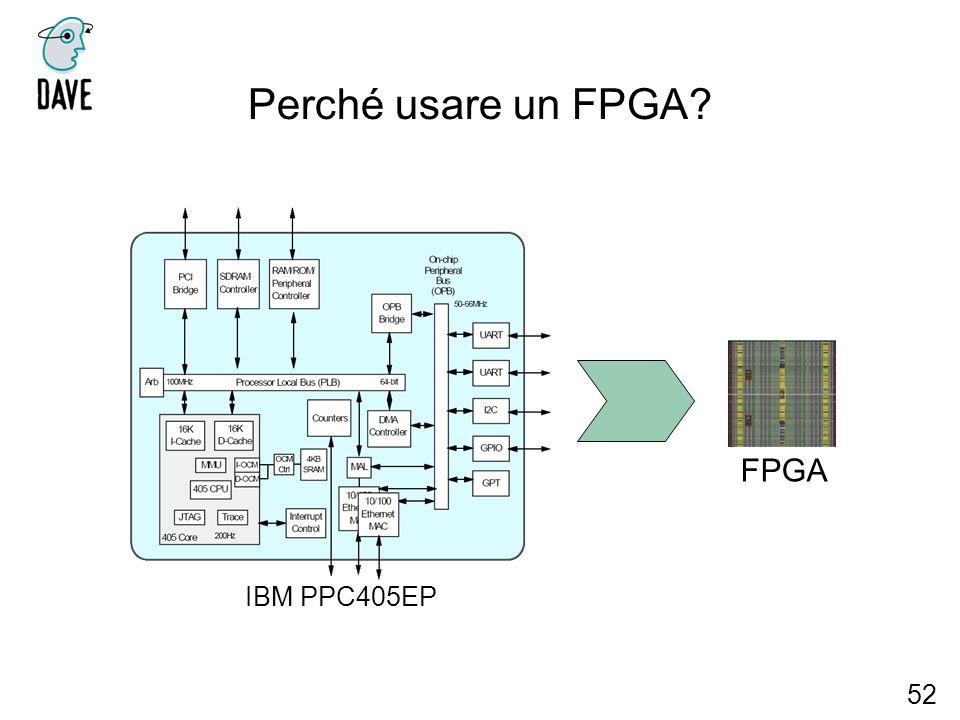 Perché usare un FPGA? FPGA IBM PPC405EP 52