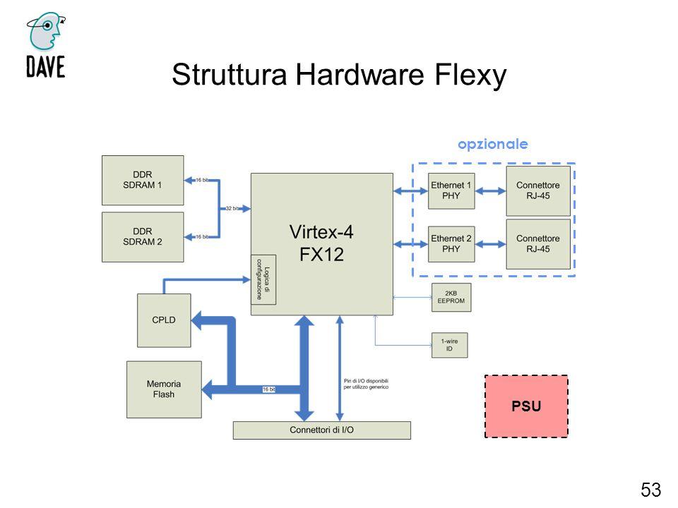 Struttura Hardware Flexy PSU opzionale 53