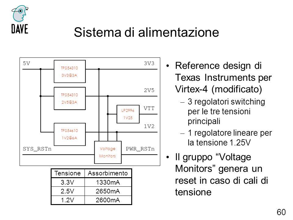 Sistema di alimentazione Reference design di Texas Instruments per Virtex-4 (modificato) – 3 regolatori switching per le tre tensioni principali – 1 r