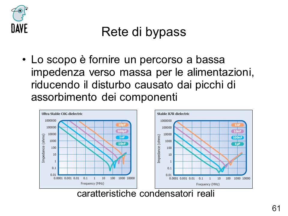 Rete di bypass Lo scopo è fornire un percorso a bassa impedenza verso massa per le alimentazioni, riducendo il disturbo causato dai picchi di assorbim
