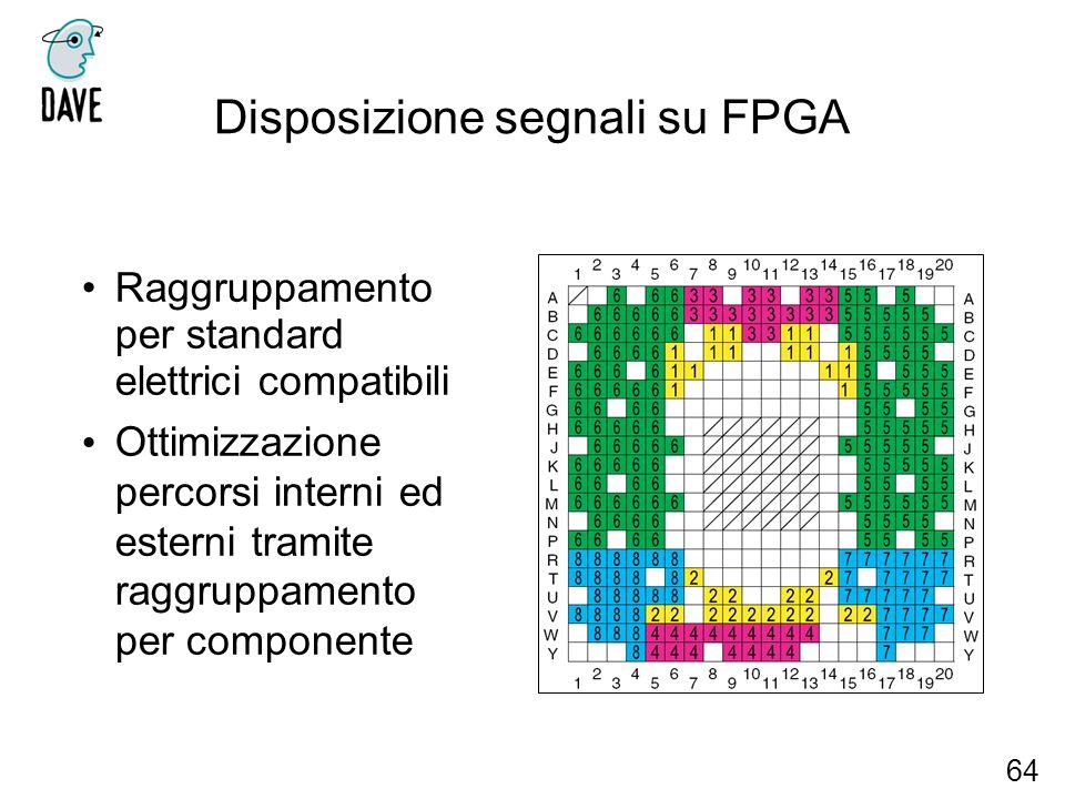 Disposizione segnali su FPGA Raggruppamento per standard elettrici compatibili Ottimizzazione percorsi interni ed esterni tramite raggruppamento per c