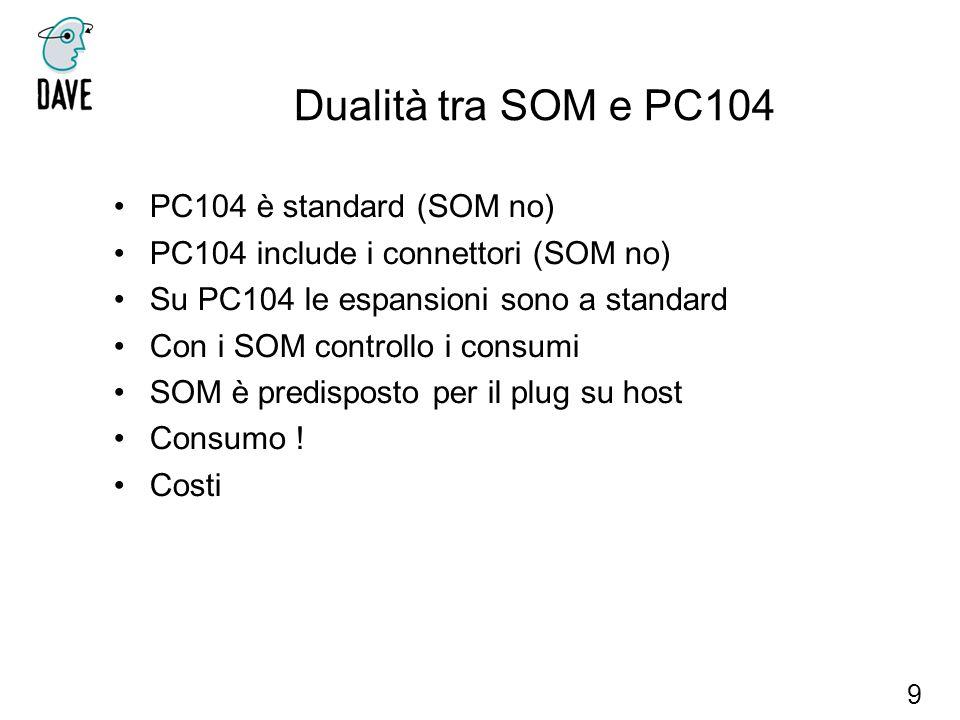 Dualità tra SOM e PC104 9 PC104 è standard (SOM no) PC104 include i connettori (SOM no) Su PC104 le espansioni sono a standard Con i SOM controllo i c