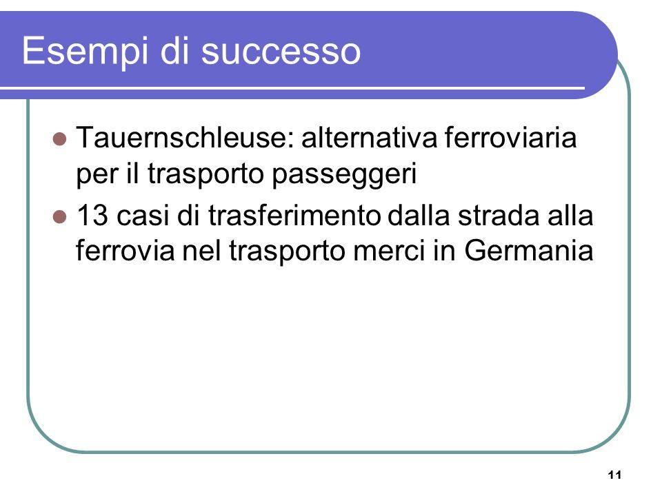 11 Esempi di successo Tauernschleuse: alternativa ferroviaria per il trasporto passeggeri 13 casi di trasferimento dalla strada alla ferrovia nel trasporto merci in Germania