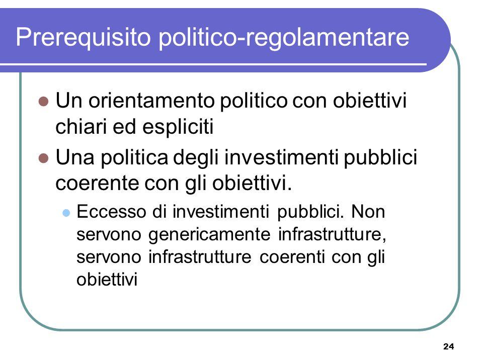 24 Prerequisito politico-regolamentare Un orientamento politico con obiettivi chiari ed espliciti Una politica degli investimenti pubblici coerente con gli obiettivi.