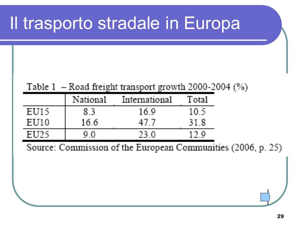 29 Il trasporto stradale in Europa