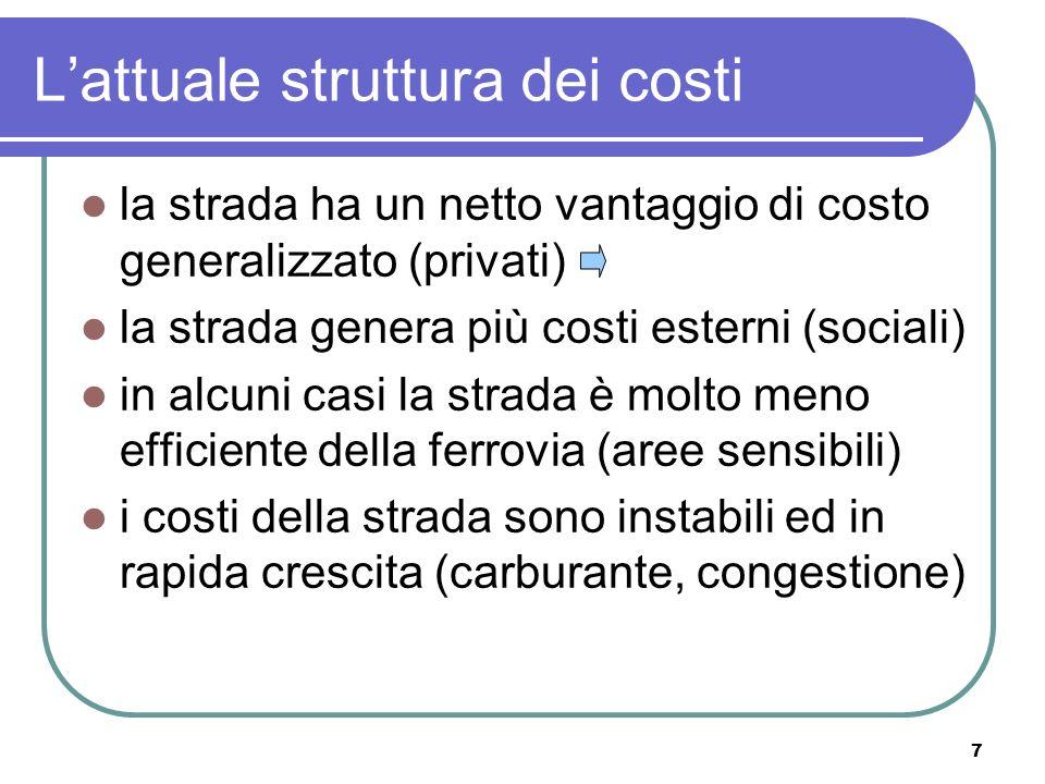 7 Lattuale struttura dei costi la strada ha un netto vantaggio di costo generalizzato (privati) la strada genera più costi esterni (sociali) in alcuni casi la strada è molto meno efficiente della ferrovia (aree sensibili) i costi della strada sono instabili ed in rapida crescita (carburante, congestione)