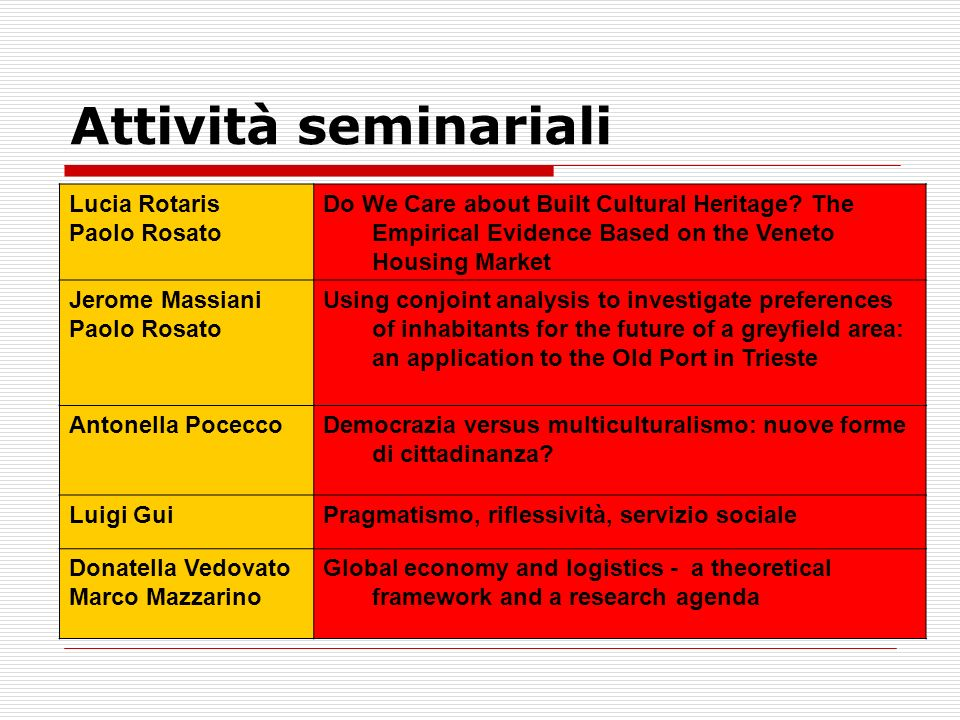Attività seminariali Lucia Rotaris Paolo Rosato Do We Care about Built Cultural Heritage? The Empirical Evidence Based on the Veneto Housing Market Je