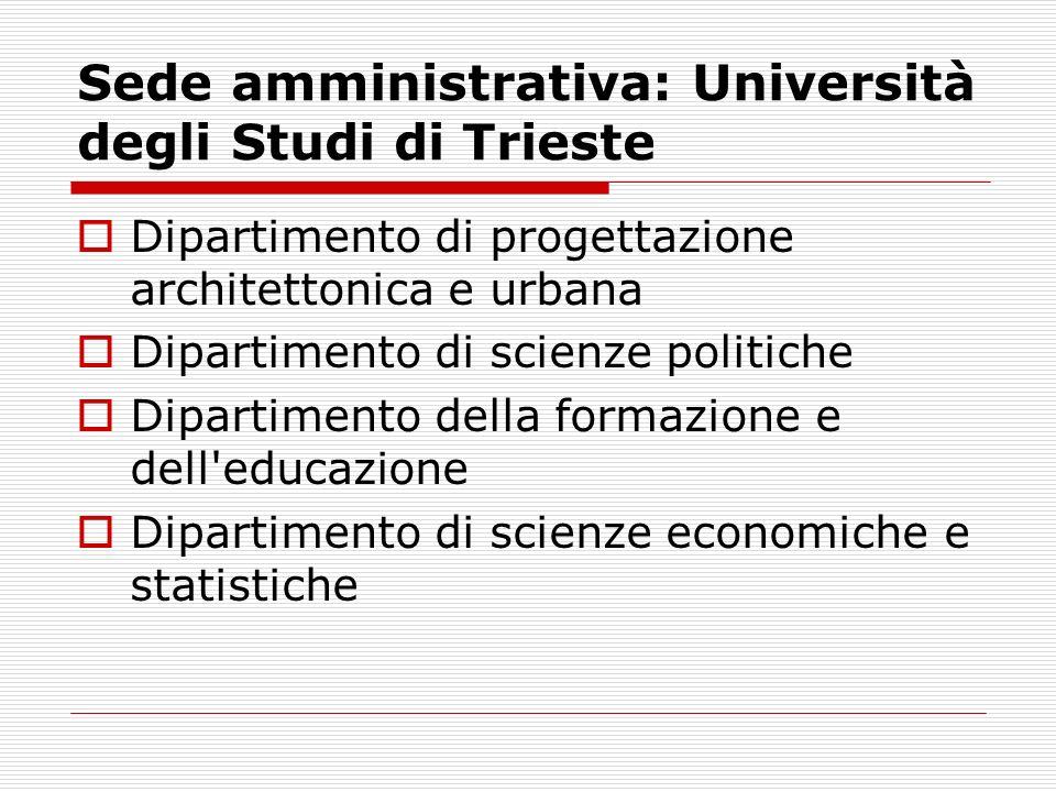 Sede amministrativa: Università degli Studi di Trieste Dipartimento di progettazione architettonica e urbana Dipartimento di scienze politiche Diparti