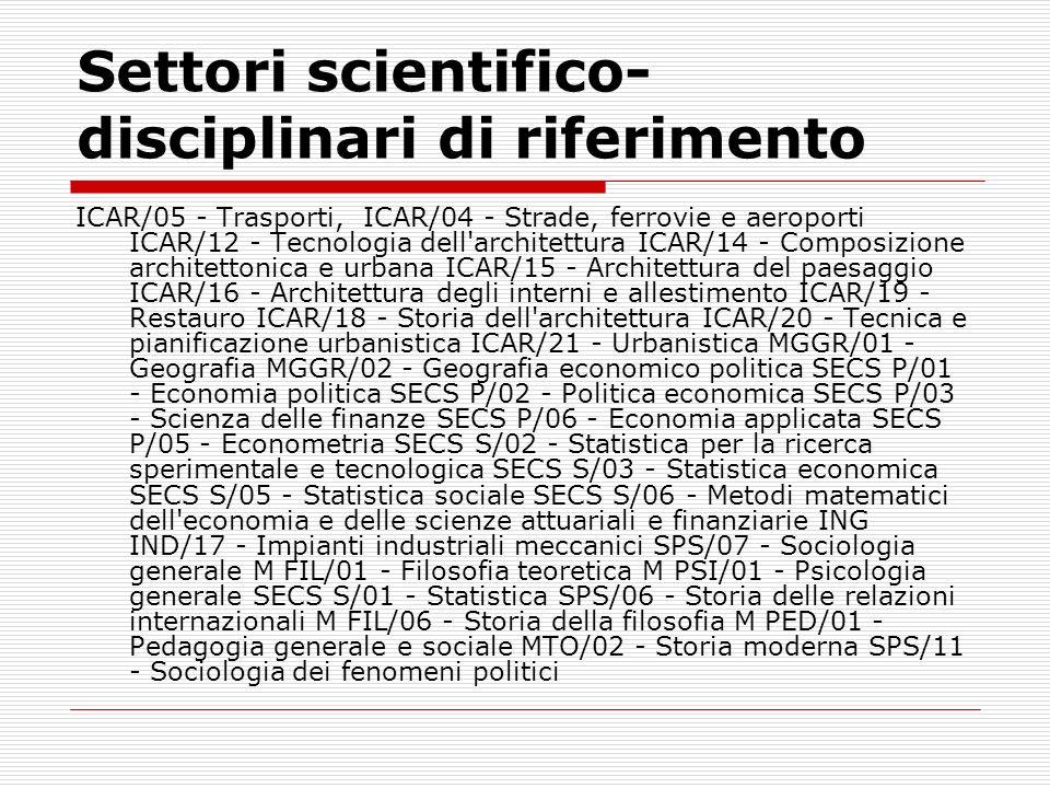 Settori scientifico- disciplinari di riferimento ICAR/05 - Trasporti, ICAR/04 - Strade, ferrovie e aeroporti ICAR/12 - Tecnologia dell'architettura IC