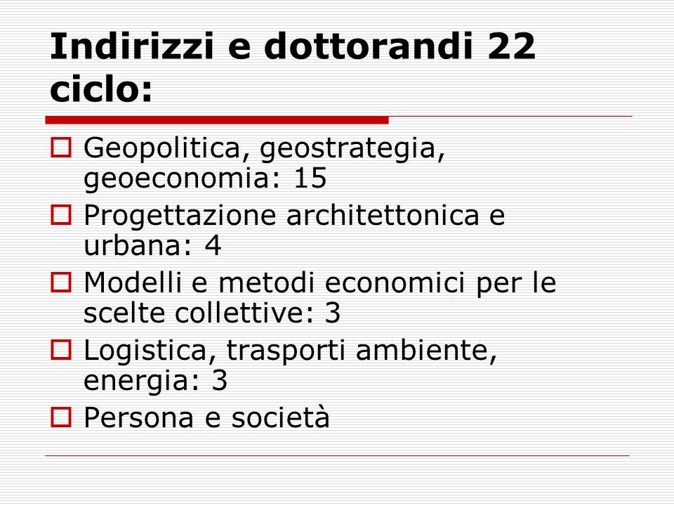 Indirizzi e dottorandi 22 ciclo: Geopolitica, geostrategia, geoeconomia: 15 Progettazione architettonica e urbana: 4 Modelli e metodi economici per le