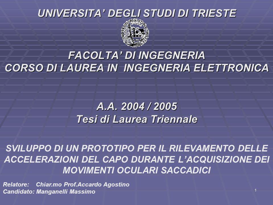 1 UNIVERSITA DEGLI STUDI DI TRIESTE FACOLTA DI INGEGNERIA CORSO DI LAUREA IN INGEGNERIA ELETTRONICA A.A. 2004 / 2005 Tesi di Laurea Triennale SVILUPPO