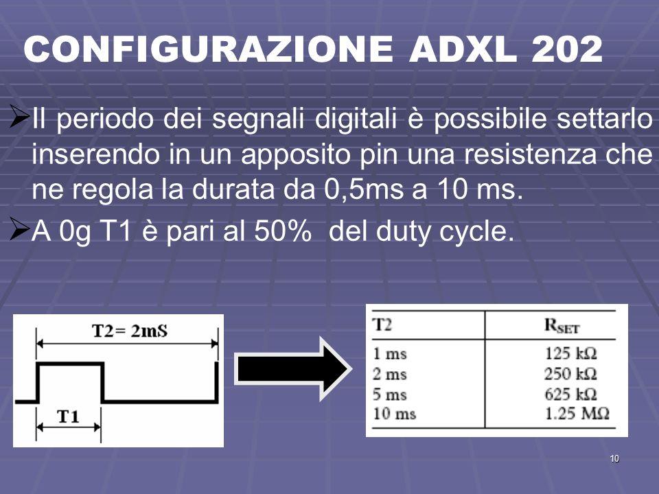 10 CONFIGURAZIONE ADXL 202 Il periodo dei segnali digitali è possibile settarlo inserendo in un apposito pin una resistenza che ne regola la durata da