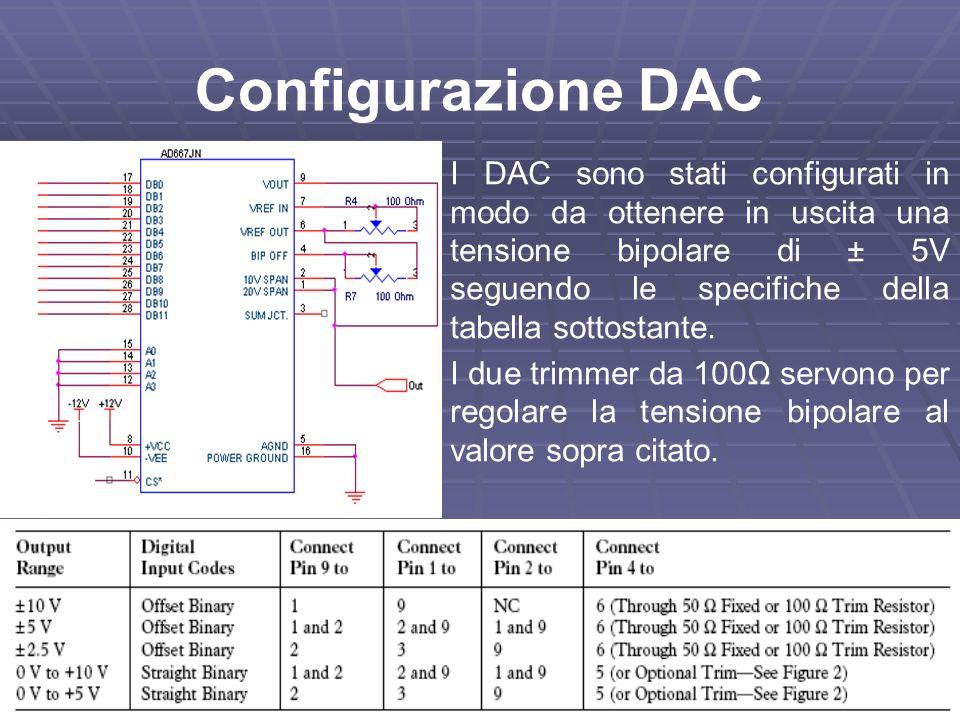 16 Configurazione DAC I DAC sono stati configurati in modo da ottenere in uscita una tensione bipolare di ± 5V seguendo le specifiche della tabella so