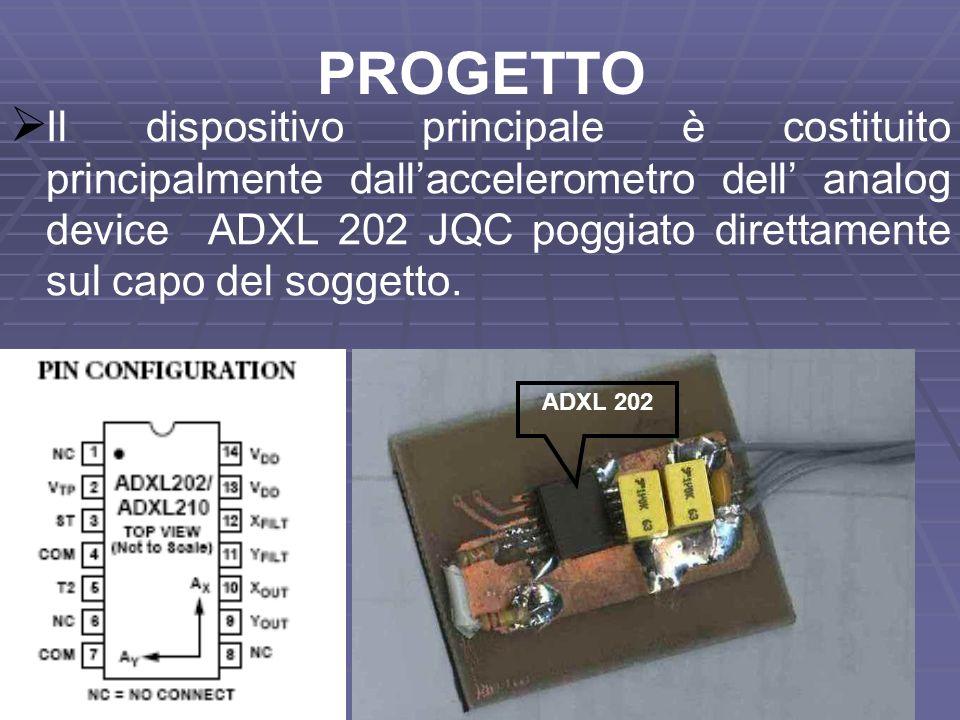 8 PROGETTO Il dispositivo principale è costituito principalmente dallaccelerometro dell analog device ADXL 202 JQC poggiato direttamente sul capo del