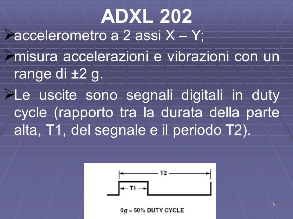 9 accelerometro a 2 assi X – Y; misura accelerazioni e vibrazioni con un range di ±2 g. Le uscite sono segnali digitali in duty cycle (rapporto tra la