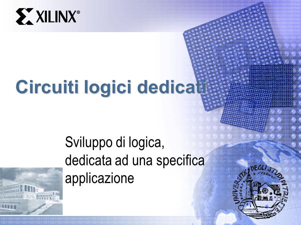 Circuiti logici dedicati Sviluppo di logica, dedicata ad una specifica applicazione