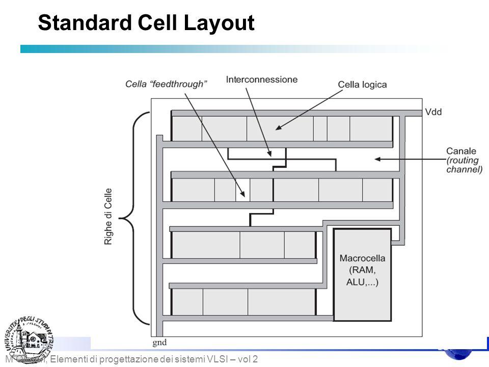 Standard Cell Layout M Olivieri, Elementi di progettazione dei sistemi VLSI – vol 2