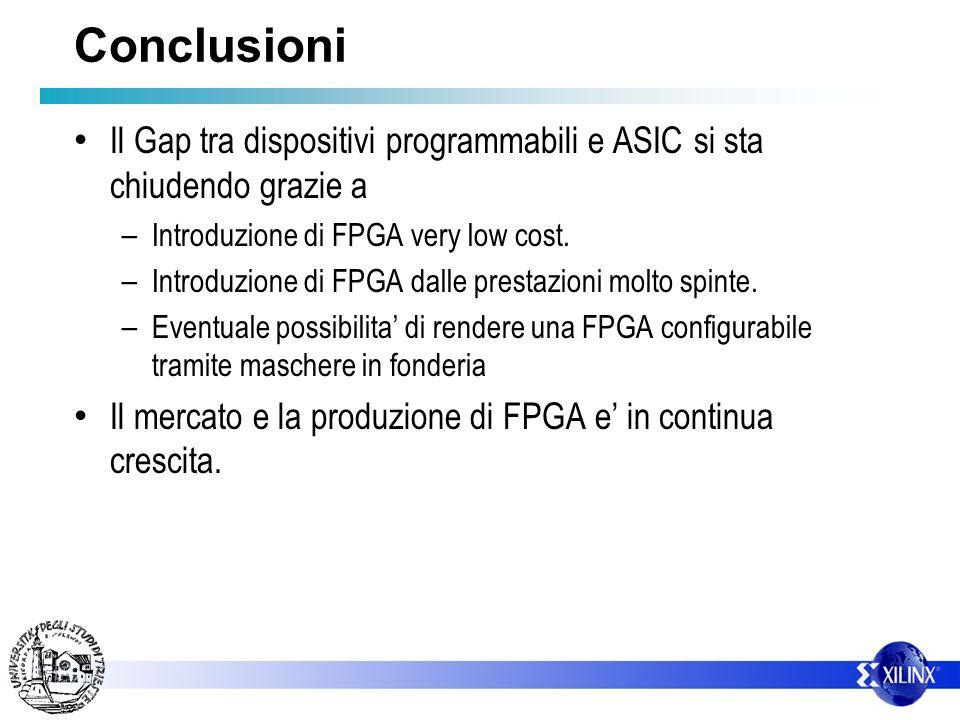 Conclusioni Il Gap tra dispositivi programmabili e ASIC si sta chiudendo grazie a – Introduzione di FPGA very low cost. – Introduzione di FPGA dalle p