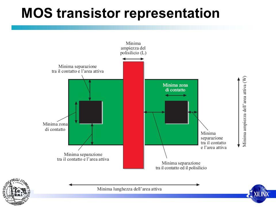 MOS transistor representation